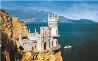 乌克兰旅游游记